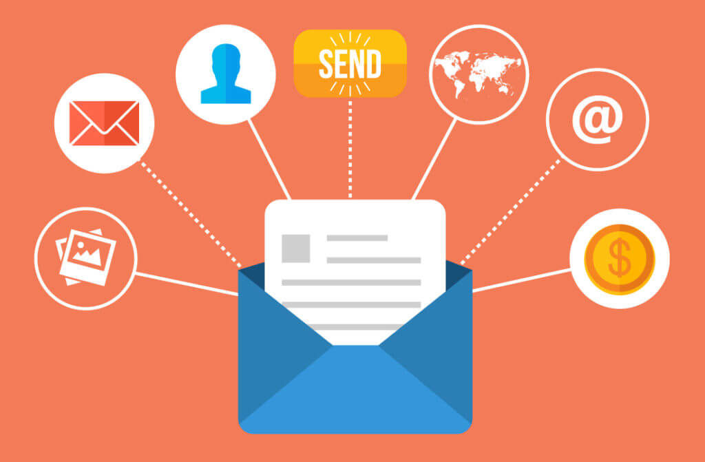 what is personalized mailer?